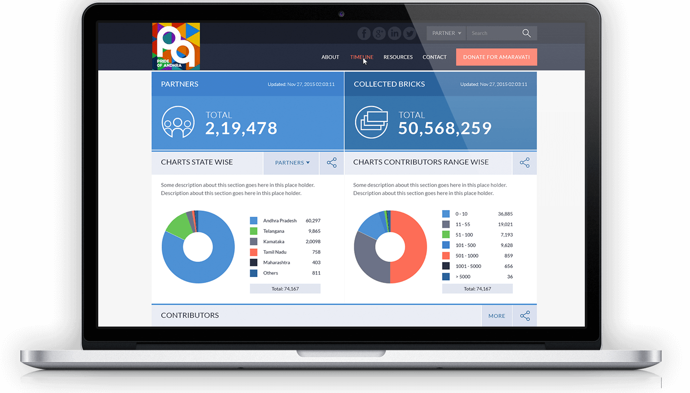 AMRVT Traffic Manager Dashboard